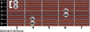 Abmaj11b5sus for guitar on frets 4, 4, 6, 6, 3, 3