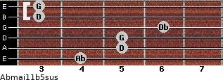 Abmaj11b5sus for guitar on frets 4, 5, 5, 6, 3, 3