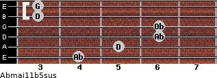 Abmaj11b5sus for guitar on frets 4, 5, 6, 6, 3, 3