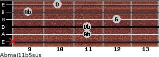 Abmaj11b5sus for guitar on frets x, 11, 11, 12, 9, 10