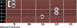 Abmaj11b5sus for guitar on frets x, 11, 12, 12, 9, 9