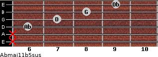 Abmaj11b5sus for guitar on frets x, x, 6, 7, 8, 9
