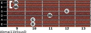 Abmaj11b5sus/D for guitar on frets 10, 10, 11, 12, 9, 9