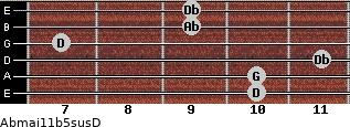 Abmaj11b5sus/D for guitar on frets 10, 10, 11, 7, 9, 9