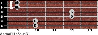 Abmaj11b5sus/D for guitar on frets 10, 10, 12, 12, 9, 9