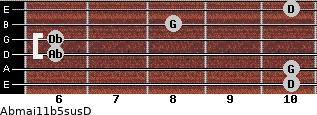 Abmaj11b5sus/D for guitar on frets 10, 10, 6, 6, 8, 10