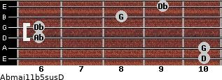 Abmaj11b5sus/D for guitar on frets 10, 10, 6, 6, 8, 9