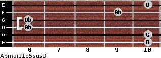 Abmaj11b5sus/D for guitar on frets 10, 10, 6, 6, 9, 10