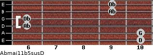 Abmaj11b5sus/D for guitar on frets 10, 10, 6, 6, 9, 9