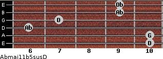 Abmaj11b5sus/D for guitar on frets 10, 10, 6, 7, 9, 9
