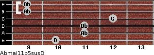 Abmaj11b5sus/D for guitar on frets 10, 11, 11, 12, 9, 9