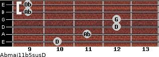 Abmaj11b5sus/D for guitar on frets 10, 11, 12, 12, 9, 9