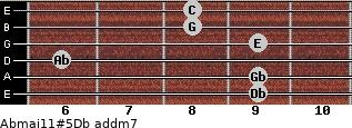 Abmaj11#5/Db add(m7) guitar chord