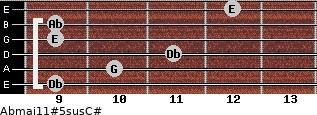 Abmaj11#5sus/C# for guitar on frets 9, 10, 11, 9, 9, 12