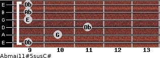 Abmaj11#5sus/C# for guitar on frets 9, 10, 11, 9, 9, 9