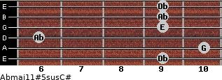 Abmaj11#5sus/C# for guitar on frets 9, 10, 6, 9, 9, 9