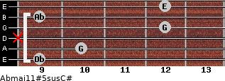 Abmaj11#5sus/C# for guitar on frets 9, 10, x, 12, 9, 12