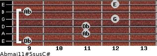Abmaj11#5sus/C# for guitar on frets 9, 11, 11, 12, 9, 12