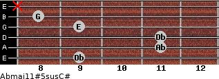 Abmaj11#5sus/C# for guitar on frets 9, 11, 11, 9, 8, x
