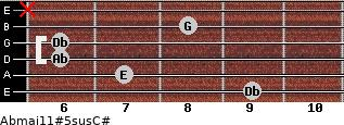 Abmaj11#5sus/C# for guitar on frets 9, 7, 6, 6, 8, x