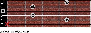 Abmaj11#5sus/C# for guitar on frets x, 4, 2, 0, 2, 4