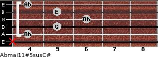 Abmaj11#5sus/C# for guitar on frets x, 4, 5, 6, 5, 4