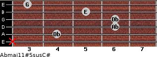 Abmaj11#5sus/C# for guitar on frets x, 4, 6, 6, 5, 3