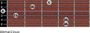 Abmaj11sus for guitar on frets 4, 4, 1, 0, 2, 3