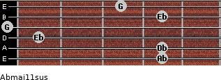Abmaj11sus for guitar on frets 4, 4, 1, 0, 4, 3