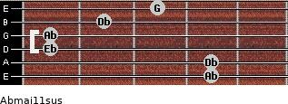 Abmaj11sus for guitar on frets 4, 4, 1, 1, 2, 3