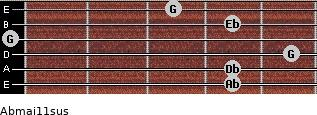Abmaj11sus for guitar on frets 4, 4, 5, 0, 4, 3
