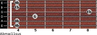 Abmaj11sus for guitar on frets 4, 4, 5, 8, 4, 4