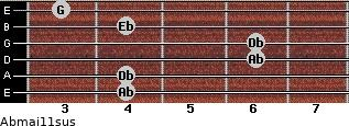Abmaj11sus for guitar on frets 4, 4, 6, 6, 4, 3