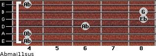 Abmaj11sus for guitar on frets 4, 4, 6, 8, 8, 4
