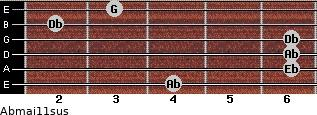 Abmaj11sus for guitar on frets 4, 6, 6, 6, 2, 3