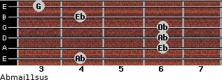 Abmaj11sus for guitar on frets 4, 6, 6, 6, 4, 3