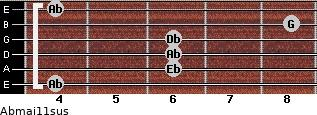 Abmaj11sus for guitar on frets 4, 6, 6, 6, 8, 4