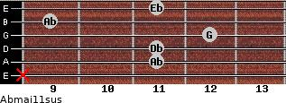 Abmaj11sus for guitar on frets x, 11, 11, 12, 9, 11