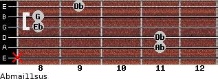 Abmaj11sus for guitar on frets x, 11, 11, 8, 8, 9