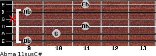 Abmaj11sus/C# for guitar on frets 9, 10, 11, x, 9, 11