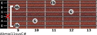 Abmaj11sus/C# for guitar on frets 9, 10, x, 12, 9, 11