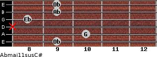 Abmaj11sus/C# for guitar on frets 9, 10, x, 8, 9, 9