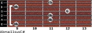 Abmaj11sus/C# for guitar on frets 9, 11, 11, 12, 9, 11
