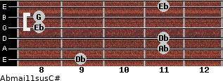 Abmaj11sus/C# for guitar on frets 9, 11, 11, 8, 8, 11