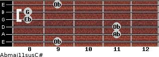 Abmaj11sus/C# for guitar on frets 9, 11, 11, 8, 8, 9