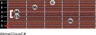 Abmaj11sus/C# for guitar on frets x, 4, 1, 1, 2, 3