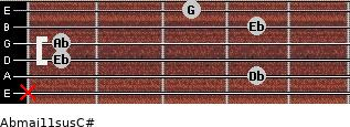 Abmaj11sus/C# for guitar on frets x, 4, 1, 1, 4, 3