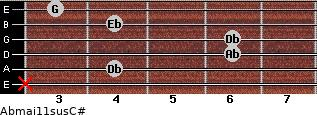 Abmaj11sus/C# for guitar on frets x, 4, 6, 6, 4, 3