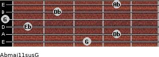 Abmaj11sus/G for guitar on frets 3, 4, 1, 0, 2, 4