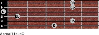 Abmaj11sus/G for guitar on frets 3, 4, 1, 0, 4, 4